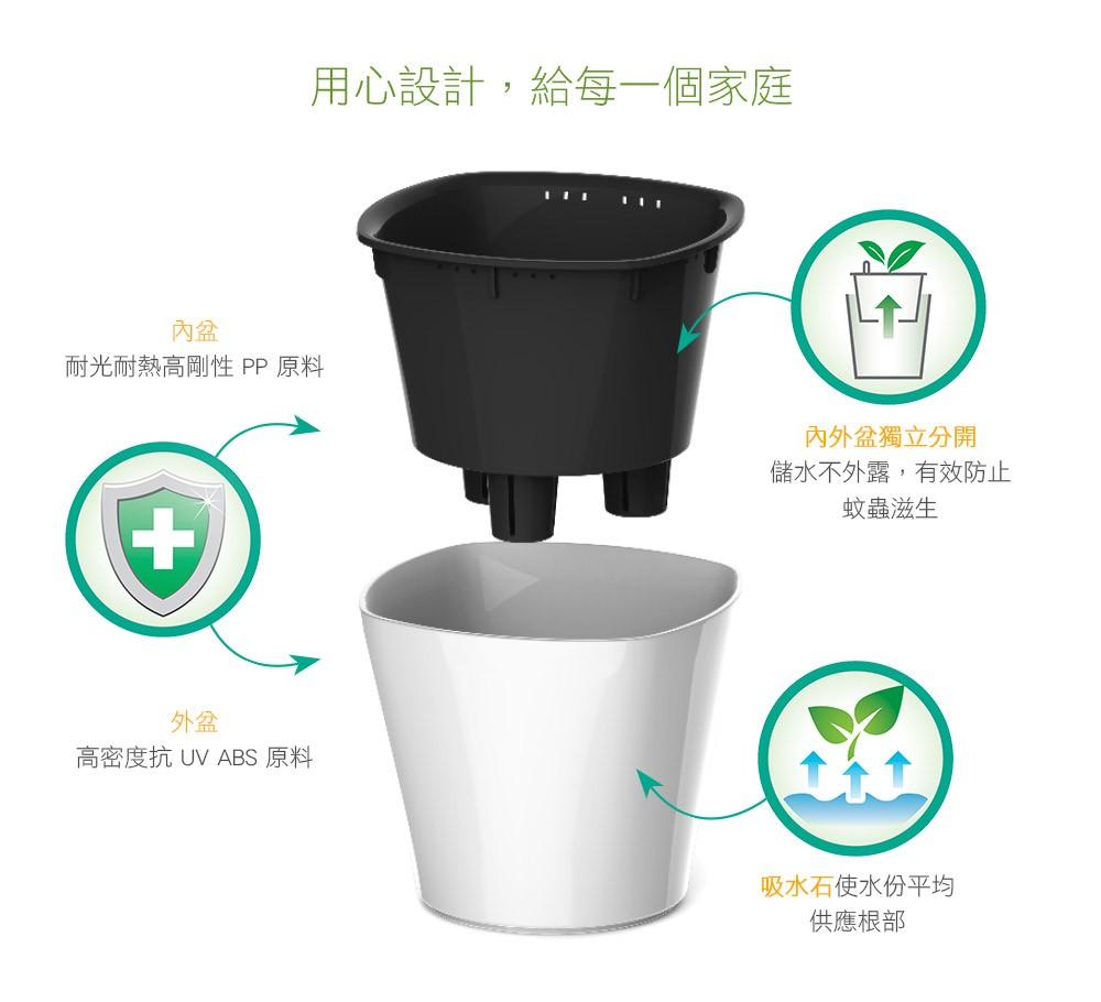 2Ustyle 風格圖悠 花盆 花器 植物 盆栽 儲水盆栽 智慧澆水
