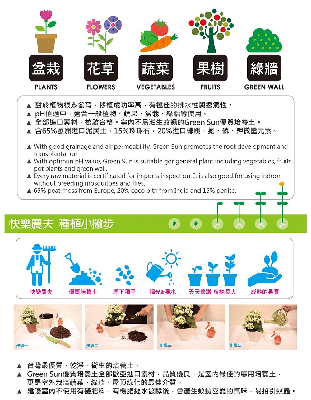 2Ustyle 風格圖悠 花盆 花器 植物 盆栽 園藝資材 培養土